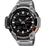 SGW-450HD-1BER